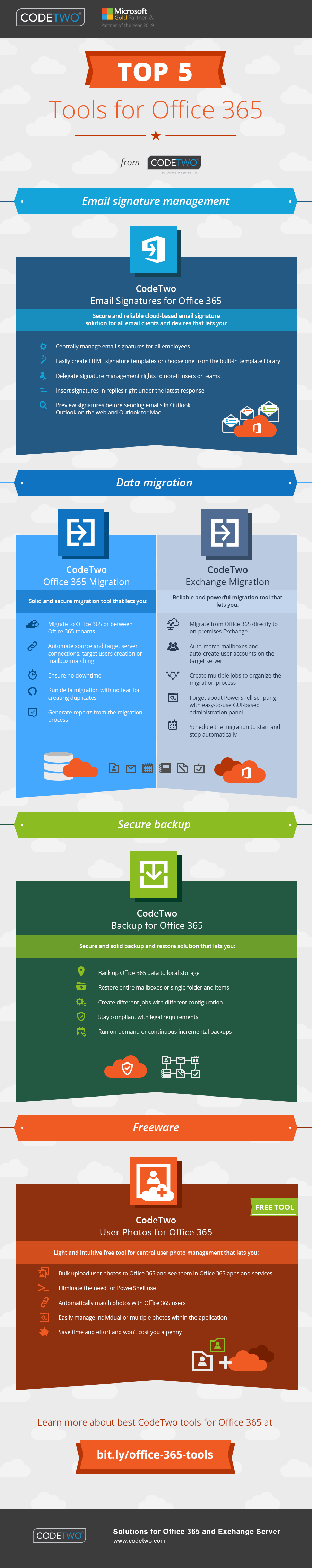 Top 5 tools for Office 365 from CodeTwo | Infographic