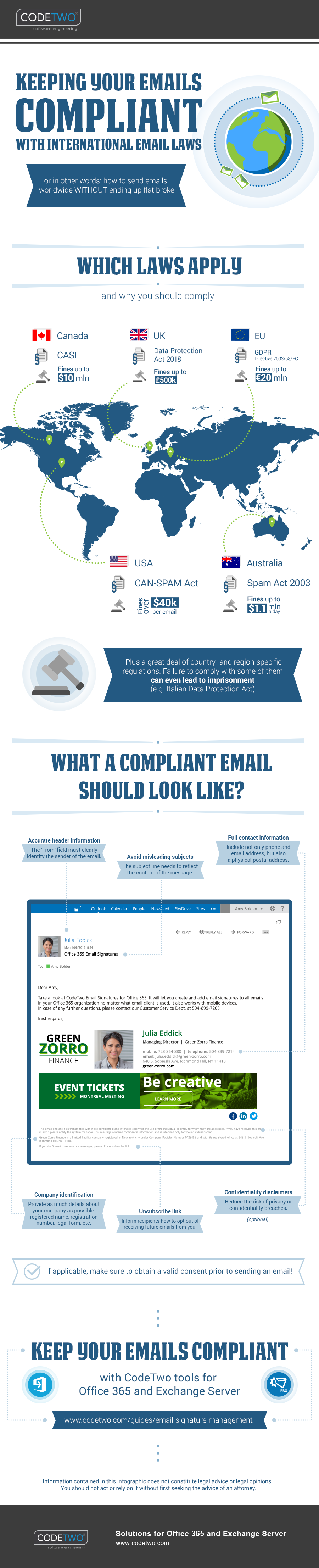 Keeping your emails legally compliant | Infographic