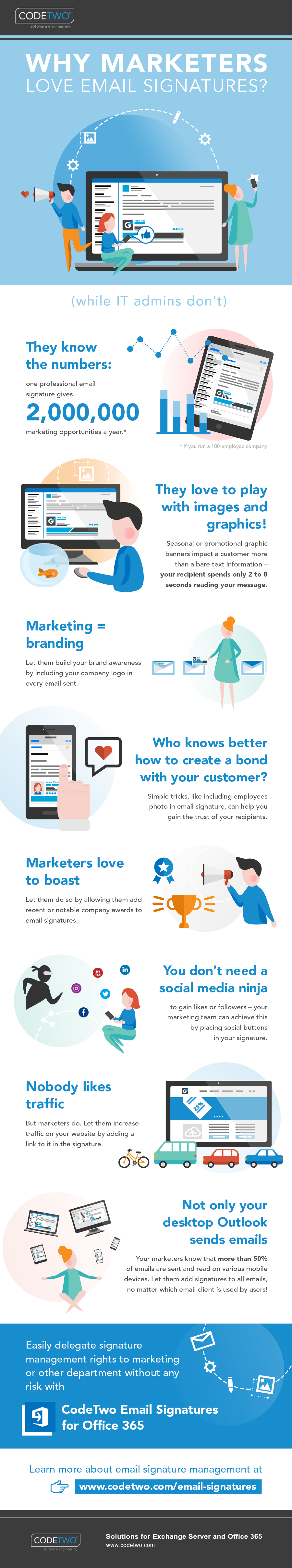 Why marketers love email signatures | Infographic